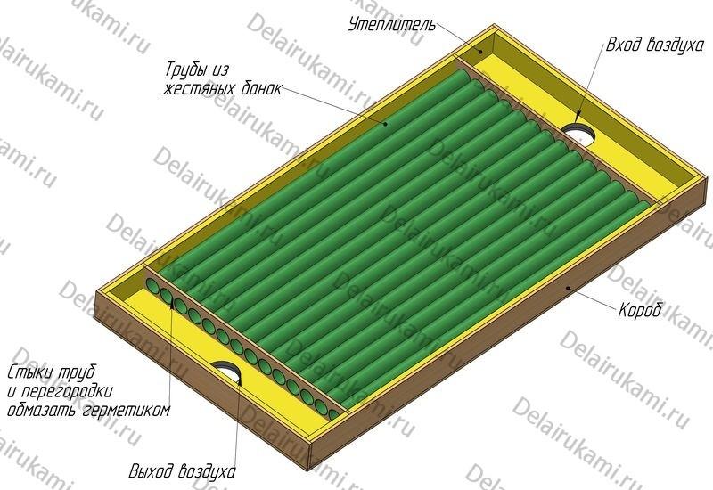 Схема солнечного воздушного коллектора