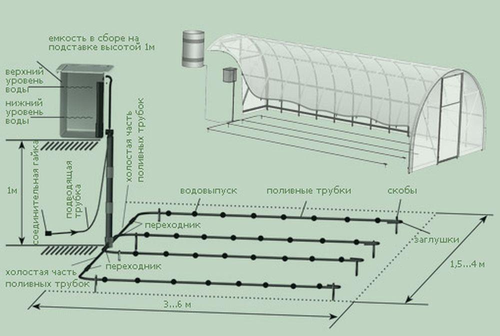 Пример система капельного полива.
