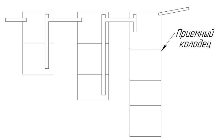 Конструкция септика для четырех человек.
