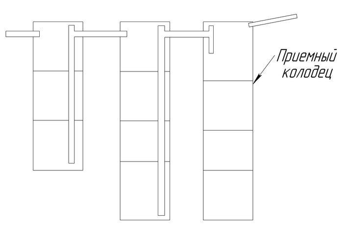 Конструкция септика для шести человек.