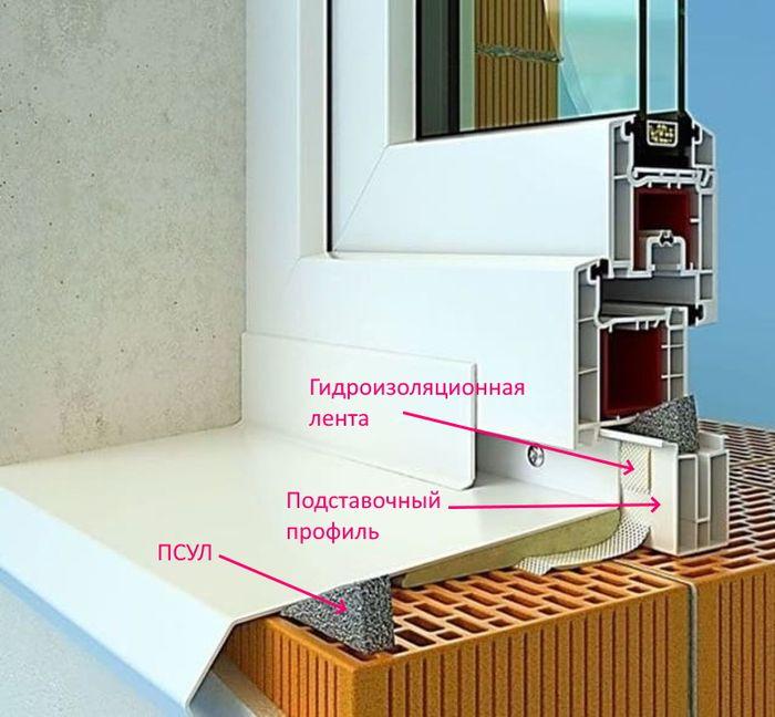 Схема монтажа окна.