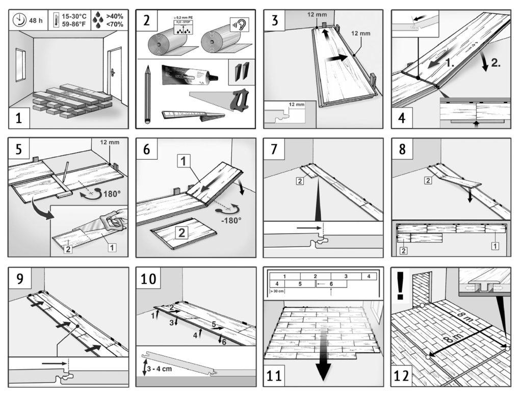 Один из вариантов инструкции укладки ламината от производителя.