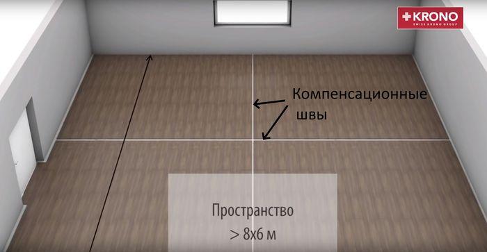 Компенсационные швы в помещении большой площади.