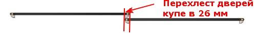 Схема перехлеста дверей купе.