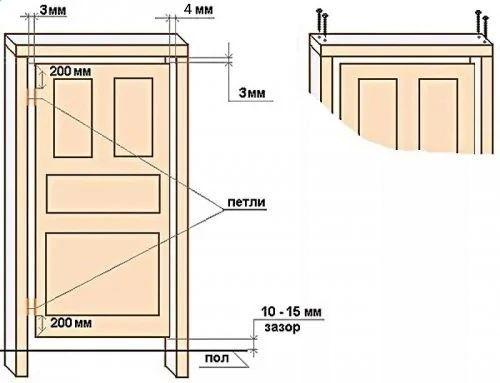 Схема сборки двери.