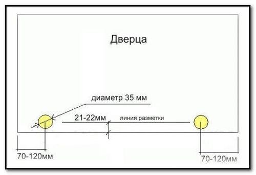 Схема разметки дверцы шкафа для установки мебельной петли.