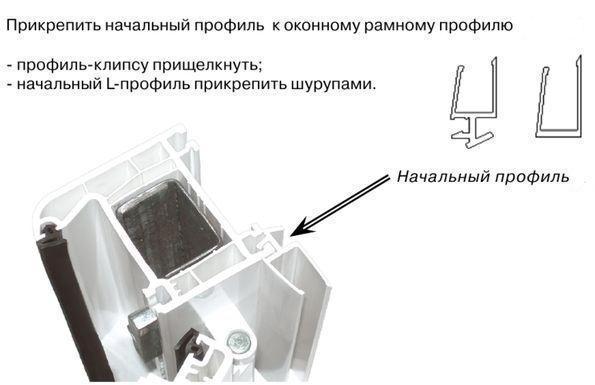Схема монтажа начального профиля.