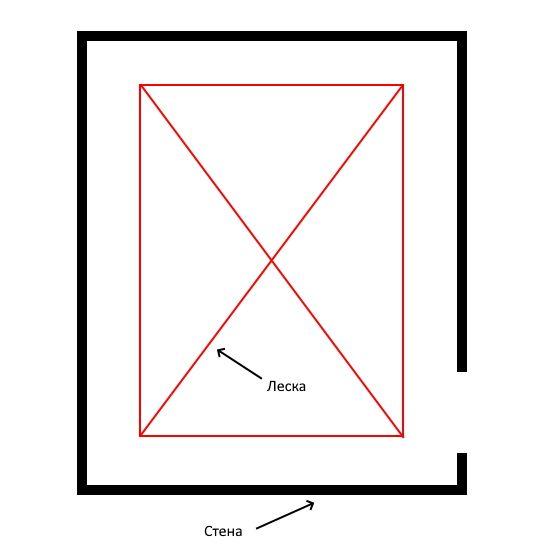 Схема разметки пола.